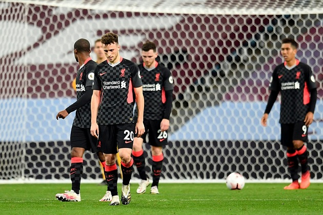 7 reasons for Liverpool fans not to sulk after crushing Villa defeat - Bóng Đá